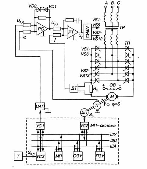 Схема управления двигателем постоянного тока...  Для перемещения и точного позиционирования рабочих органов...
