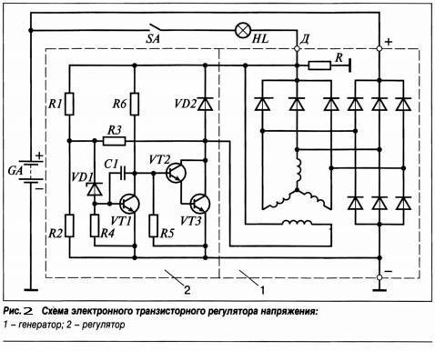 http://principact.ru/images/stories/val_img/regul_napr/regul_napr_2.jpg