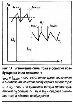 рисование принципиальных схем