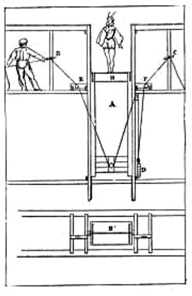Лифт Людовика XV